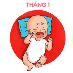 be-0-thang-tuoi